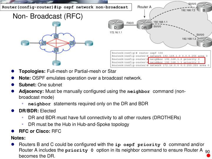 Router(config-router)#ip ospf network non-broadcast