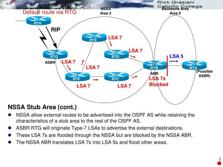 Default route via RTG