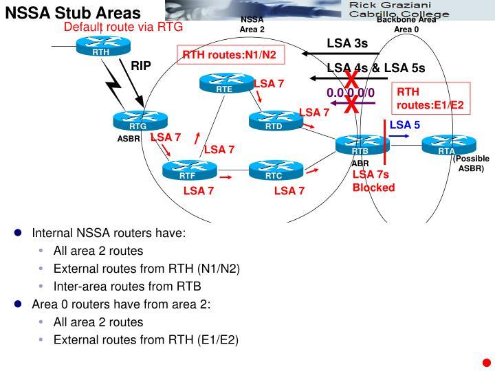 NSSA Stub Areas