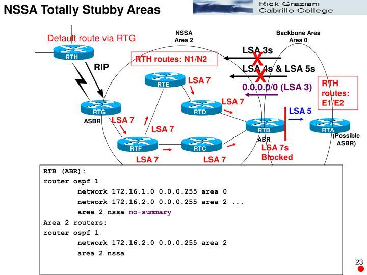 NSSA Totally Stubby Areas