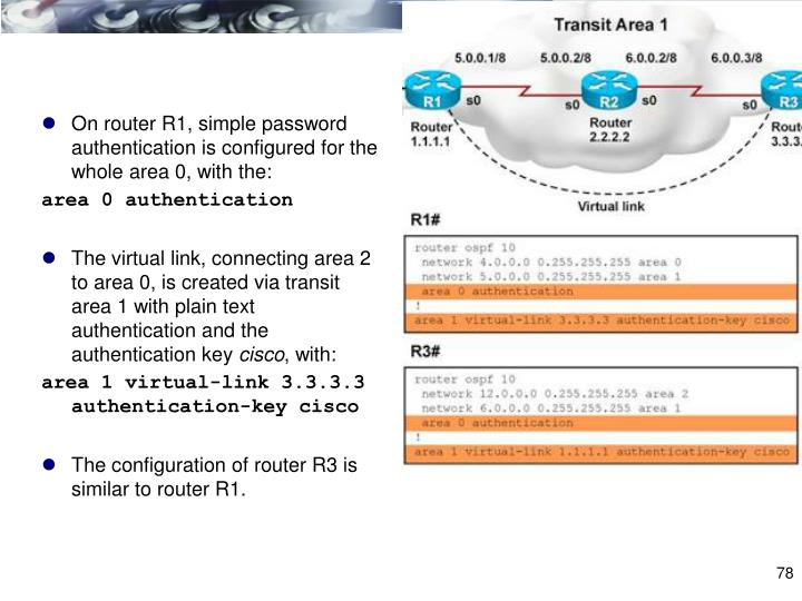 On router R1, simple password authentication is configured for the whole area 0, with the: