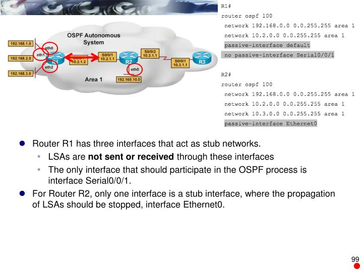 Router R1 has three interfaces that act as stub networks.