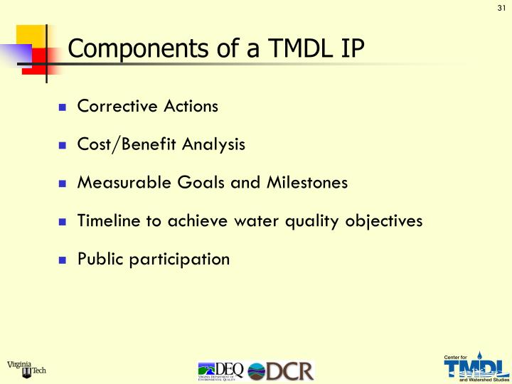 Components of a TMDL IP