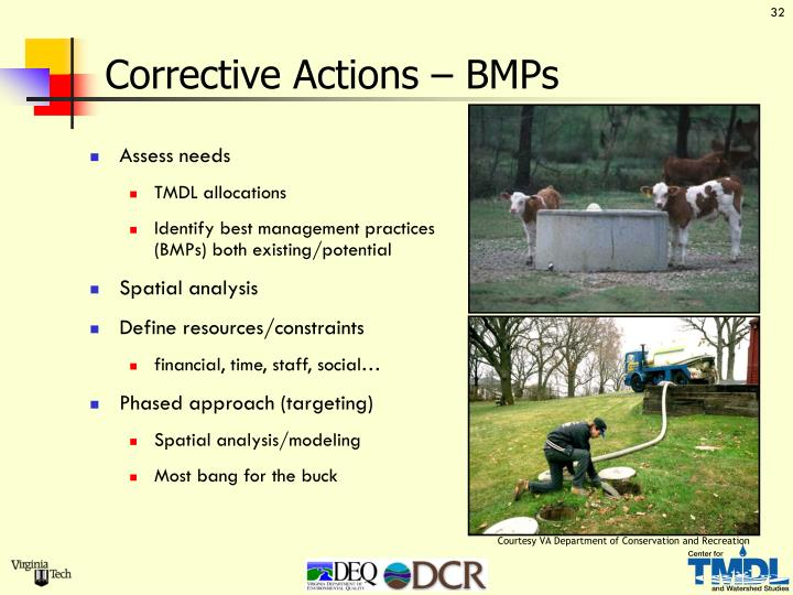 Corrective Actions – BMPs