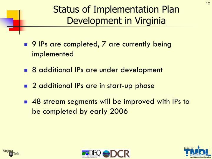 Status of Implementation Plan Development in Virginia