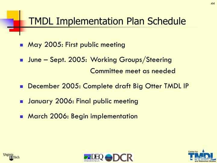 TMDL Implementation Plan Schedule