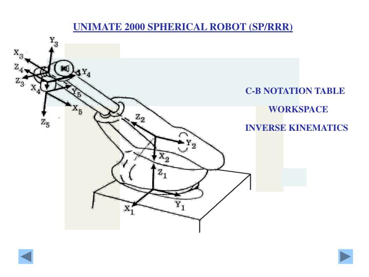 UNIMATE 2000 SPHERICAL ROBOT (SP/RRR)