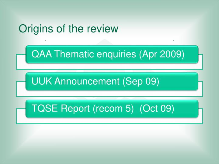 Origins of the review