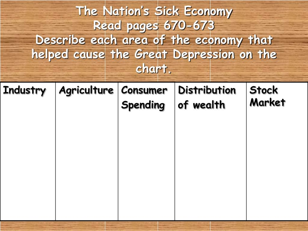 PPT - The Roaring '20s and the Great Depression PowerPoint ...  Installment Plan Great Depression