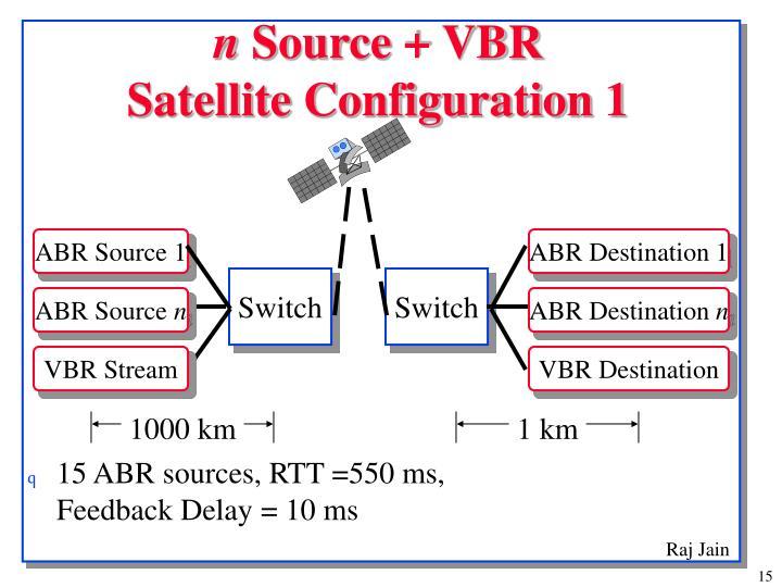 ABR Source 1