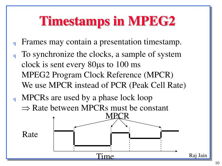 Timestamps in MPEG2