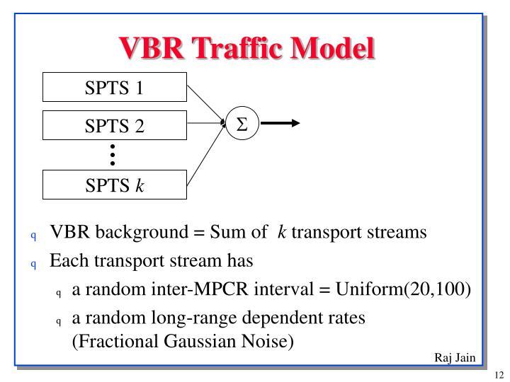 VBR Traffic Model