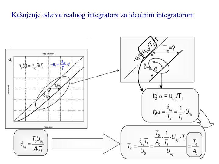 Kašnjenje odziva realnog integratora za idealnim integratorom