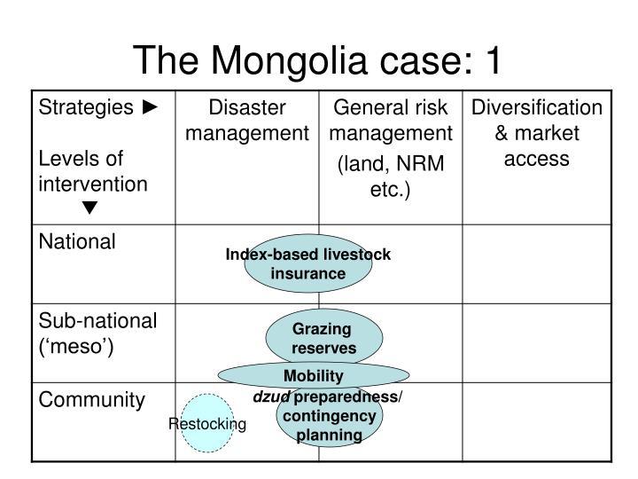 The Mongolia case: 1