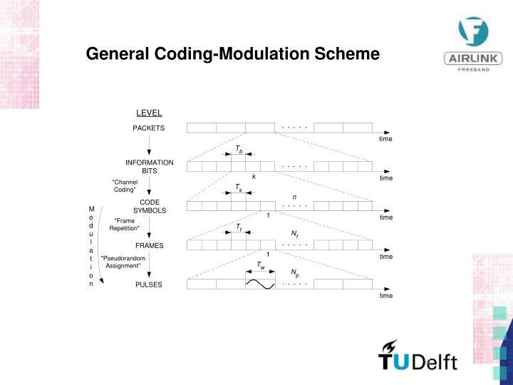 General Coding-Modulation Scheme