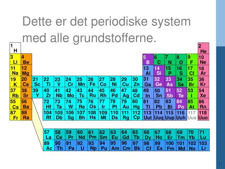 Dette er det periodiske system med alle grundstofferne