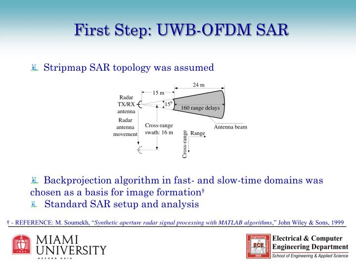 First Step: UWB-OFDM SAR