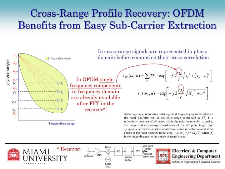 Cross-Range Profile Recovery: OFDM Benefits from Easy Sub-Carrier Extraction