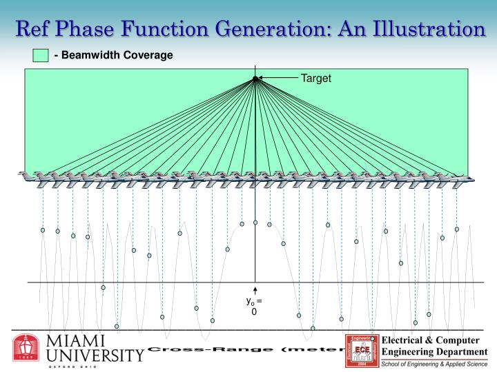 Ref Phase Function Generation: An Illustration