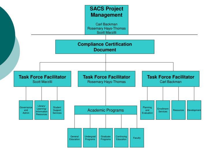 SACS Project