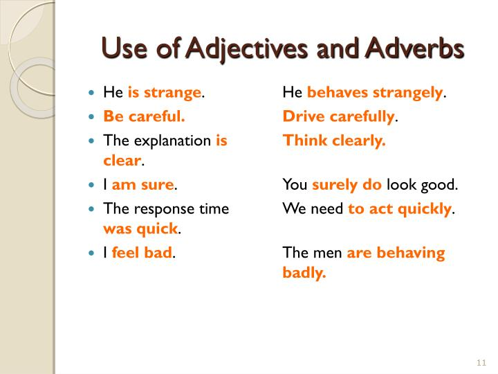 Use of Adjectives and Adverbs
