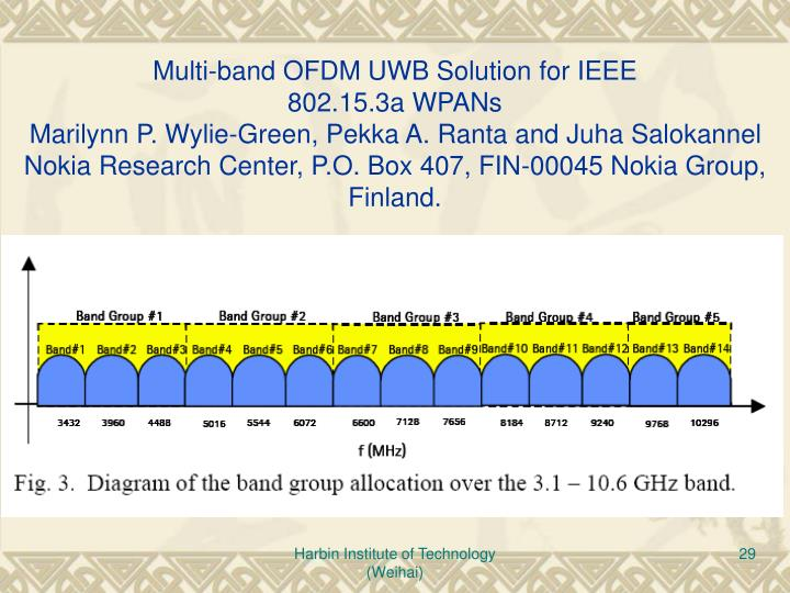 Multi-band OFDM UWB Solution for IEEE