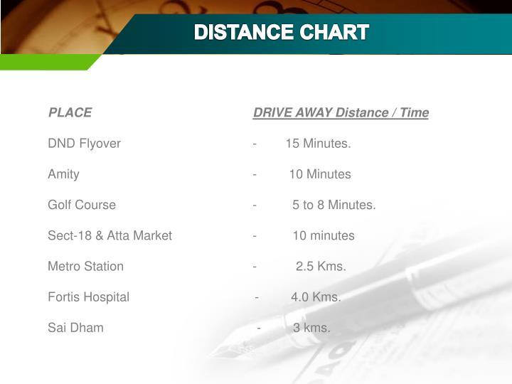 DISTANCE CHART