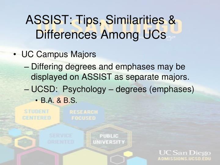 ASSIST: Tips, Similarities &