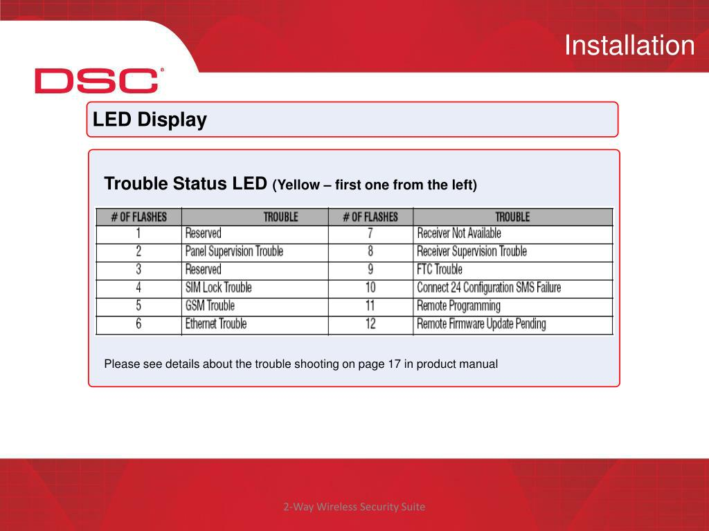 PPT - GS2060/TL260GS Product Technical Training PowerPoint