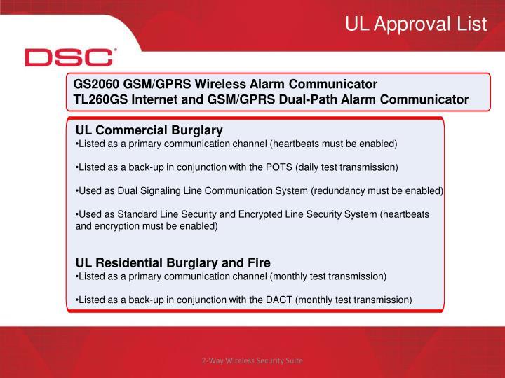 UL Approval List