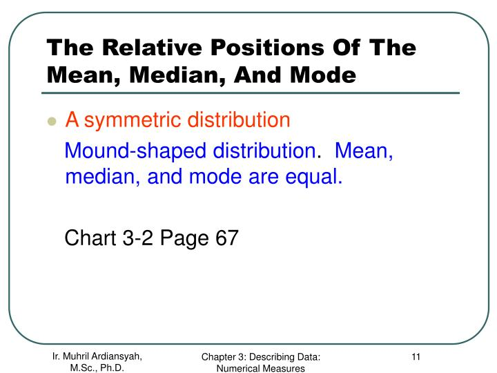 The Relative Positions Of The Mean, Median, And Mode