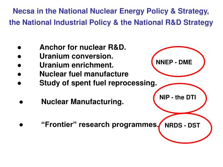Necsa in the National Nuclear Energy Policy & Strategy, the National Industrial Policy & the National R&D Strategy