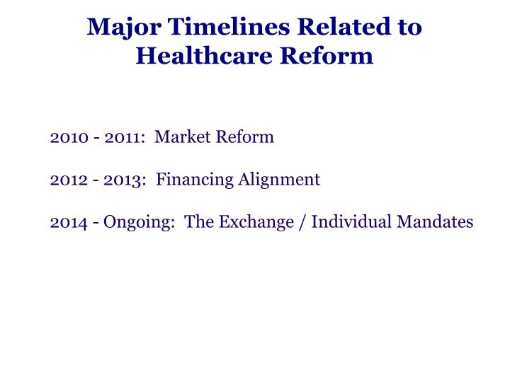 Major Timelines Related to Healthcare Reform