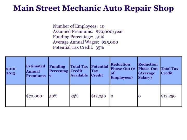 Main Street Mechanic Auto Repair Shop