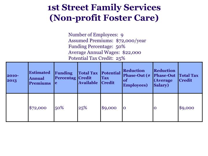 1st Street Family Services