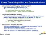cross team integration and demonstrations