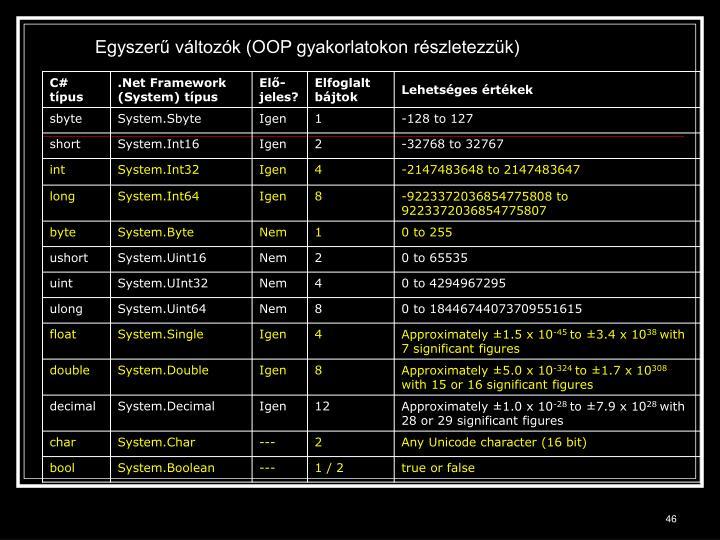 Egyszerű változók (OOP gyakorlatokon részletezzük)