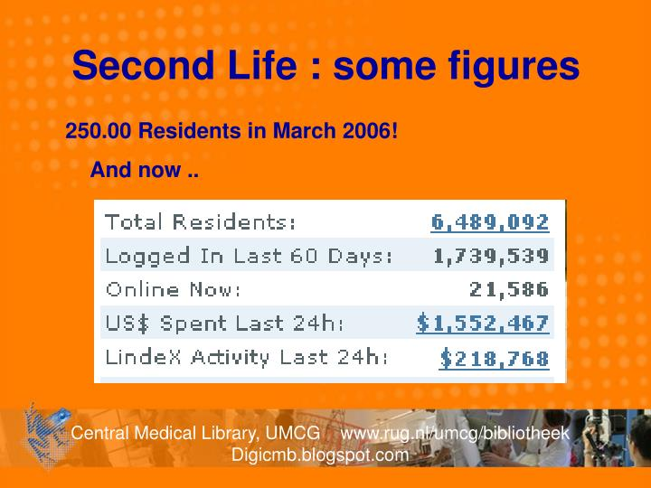 Second Life : some figures