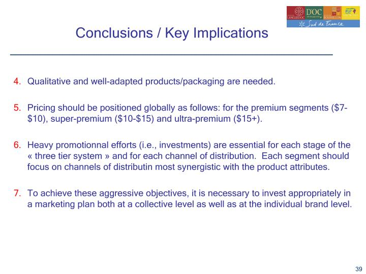 Conclusions / Key Implications
