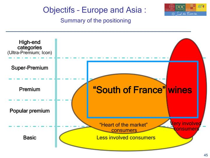 Objectifs – Europe and Asia :