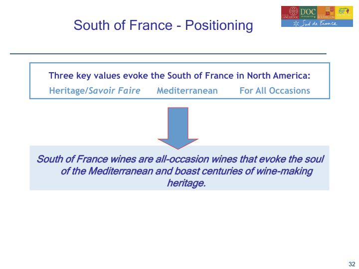 South of France - Positioning