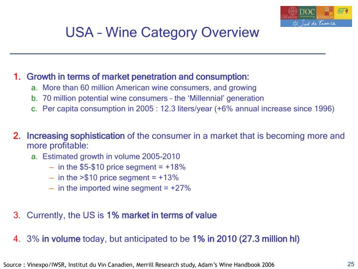 Growth in terms of market penetration and consumption: