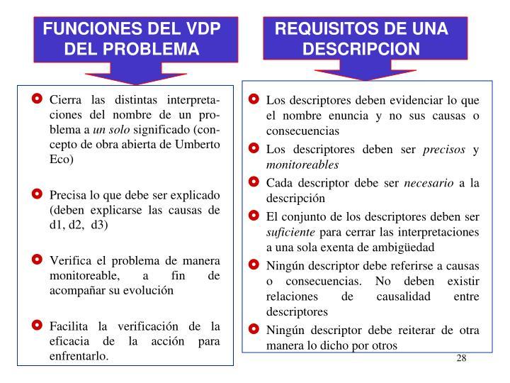 REQUISITOS DE UNA DESCRIPCION