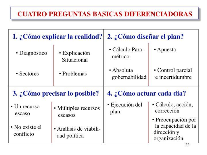 CUATRO PREGUNTAS BASICAS DIFERENCIADORAS