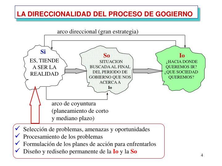 LA DIRECCIONALIDAD DEL PROCESO DE GOGIERNO