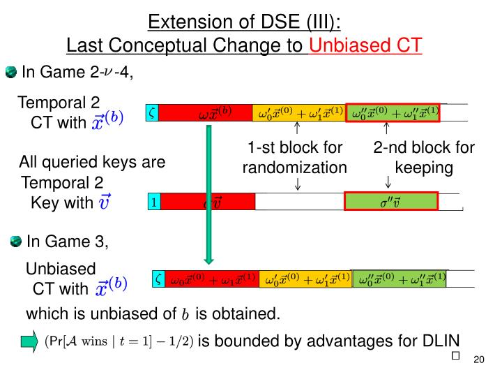 Extension of DSE (III):