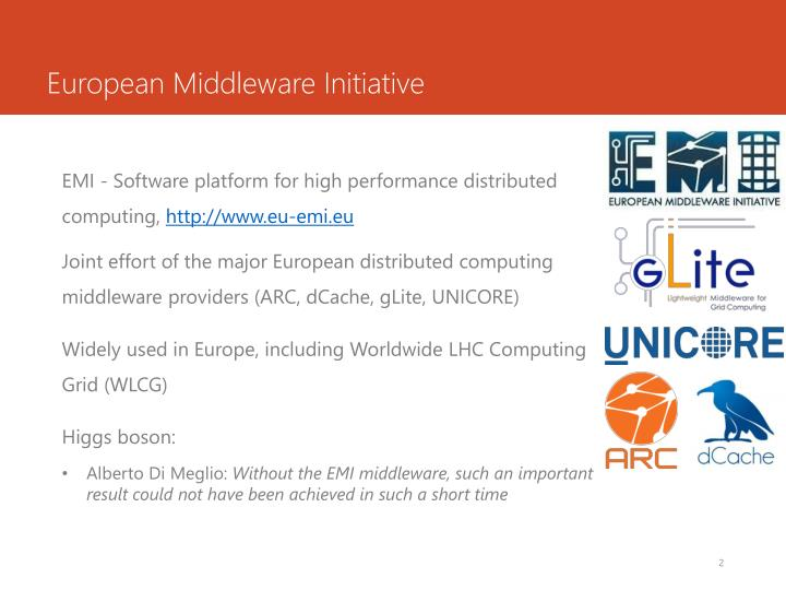 European Middleware Initiative