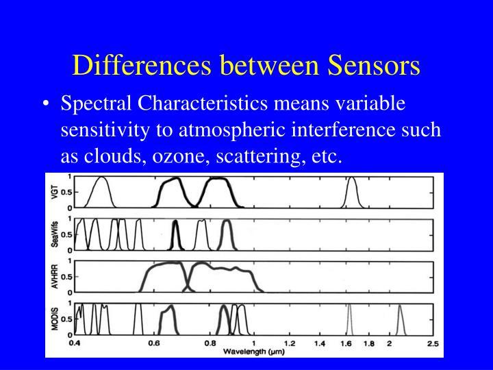 Differences between Sensors