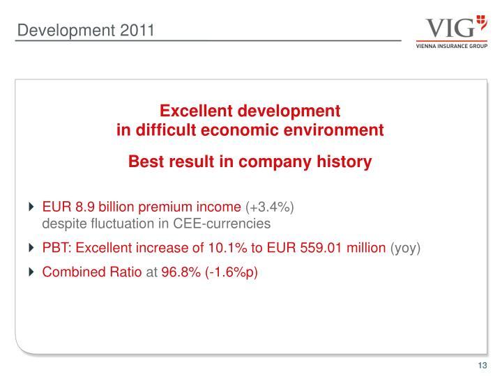 Development 2011