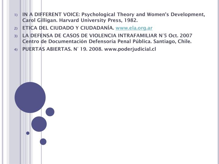 IN A DIFFERENT VOICE: Psychological Theory and Women's Development, Carol Gilligan. Harvard University Press, 1982.